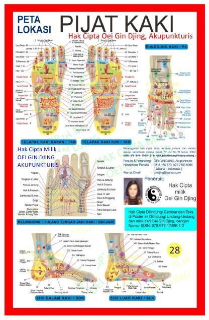 Peta Pijat Lokasi Kaki karya Oei Gin Djing, Akupunkturis